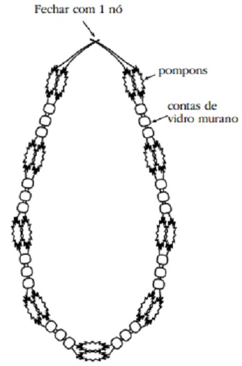 colar