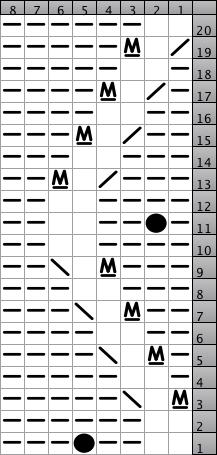 alligator_chart