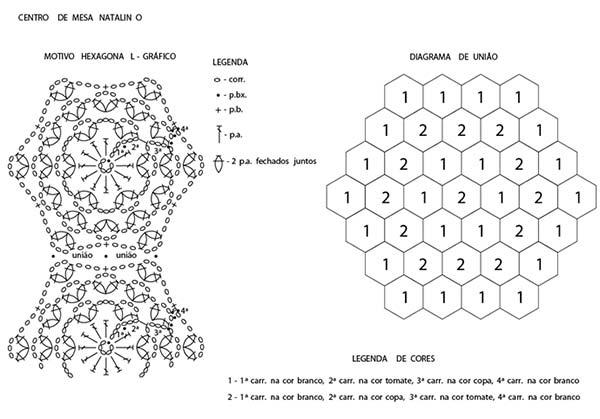 centro-de-mesa-claus-esquema