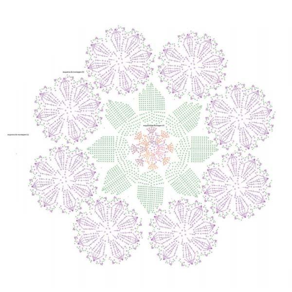 caminho-mesa-florido-esquema-3