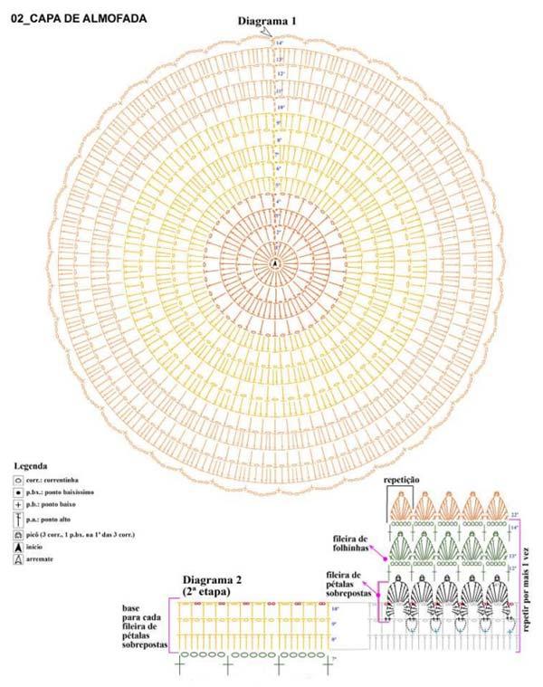 capa-almofada-zaira-grafico-1