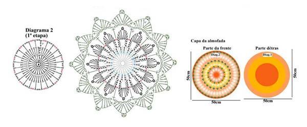 capa-almofada-zaira-grafico-2