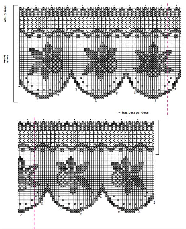 cortina-rosas-grafico-2