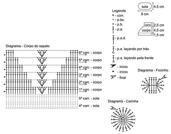 sapatinho-ursinho-grafico-2