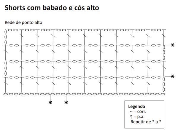 short-cos-alto-grafico-1