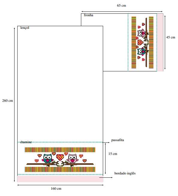toalhas-corujinhas-coloridas-esquema-2
