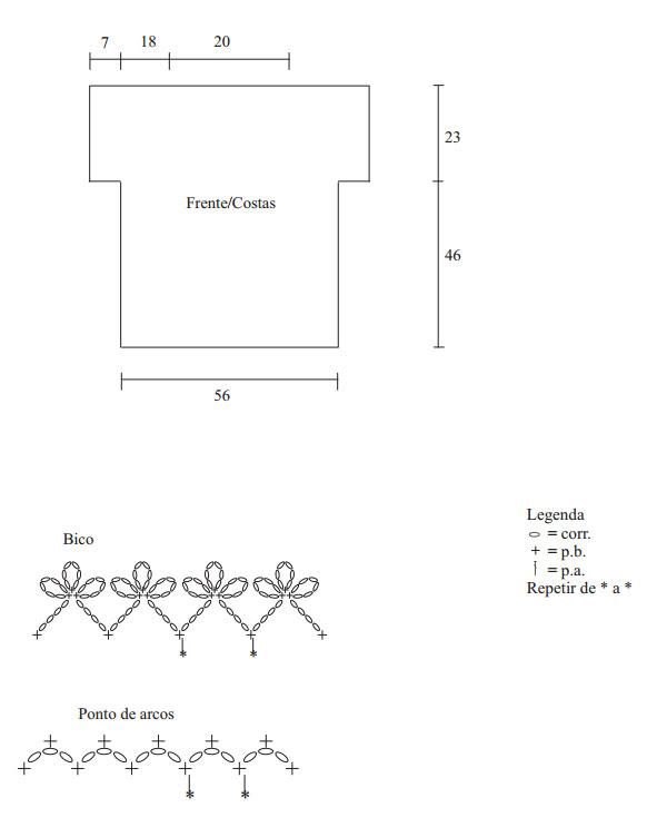 tunica-rede-grafico