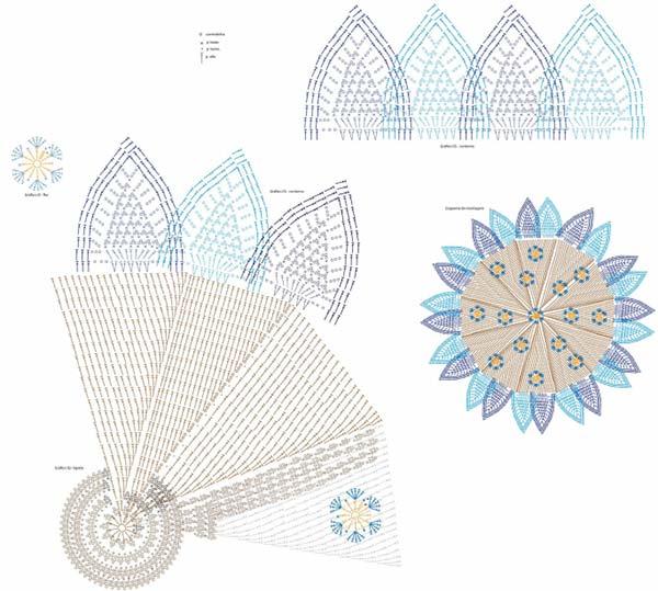 tapete-ponto-abacaxi-grafico