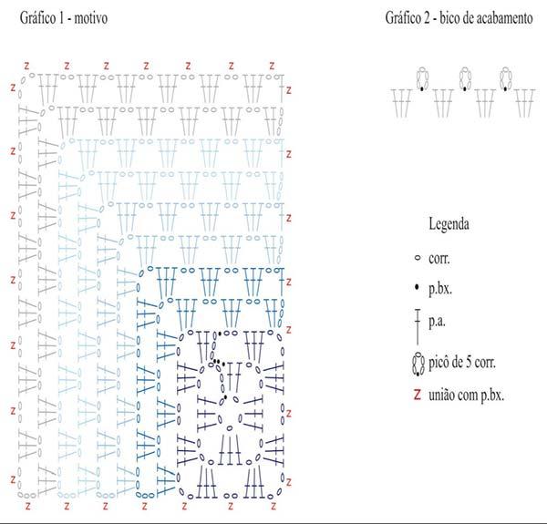 manta-azul-squares-grafico
