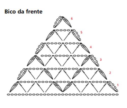 saida-de-praia-grafico-4