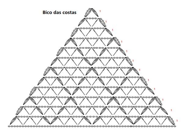 saida-de-praia-grafico-5