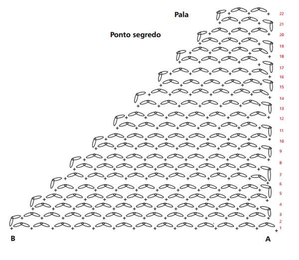 saida-de-praia-grafico-7