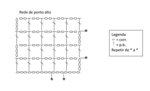 vestido-orquidea-grafico-2