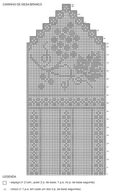 caminho-mesa-branco-grafico