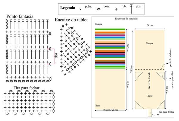 capa-tablet-listras-grafico-1