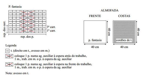 manta-almofadas-brasil-grafico-2