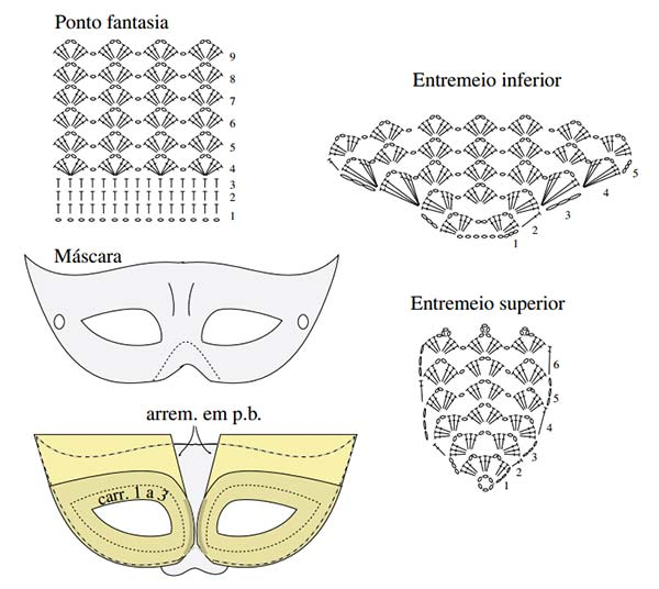 mascara-carnaval-croche-grafico-2