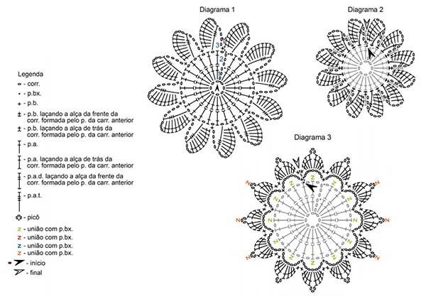 tapete-flor-laranja-grafico-3