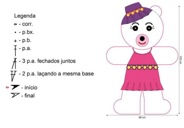 tapete-ursa-grafico-1