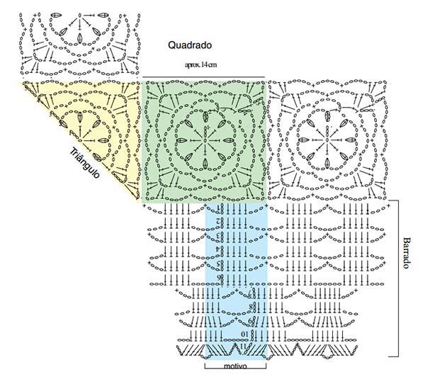 casaco-rendado-cisne-onda-grafico-3