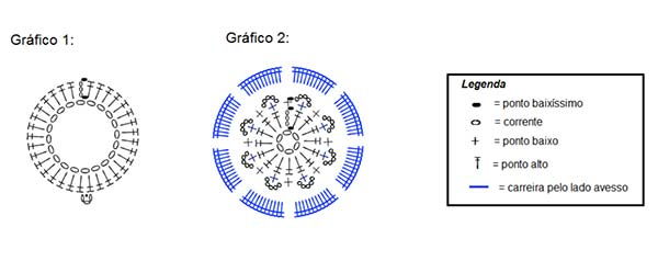 centro-mesa-florido-grafico-1