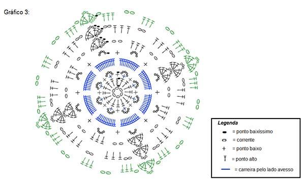 centro-mesa-florido-grafico-2