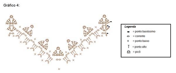 centro-mesa-florido-grafico-3