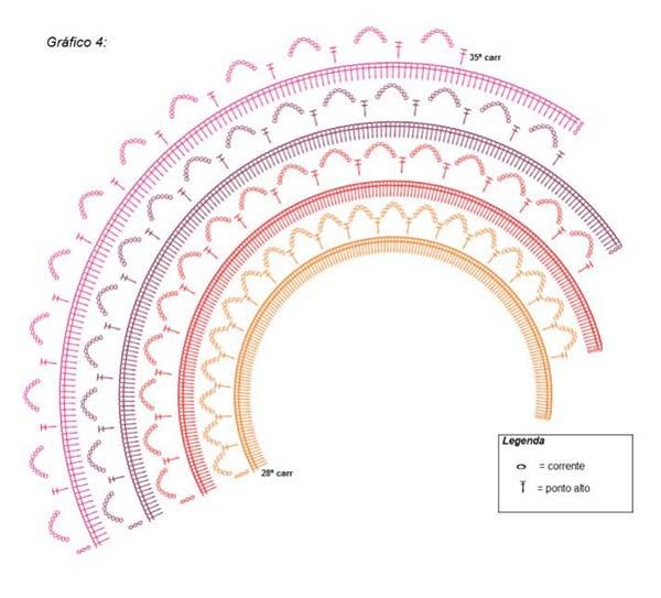 trilho-colorido-grafico-4