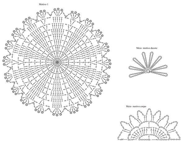 plus-size-motivos-grafico-1