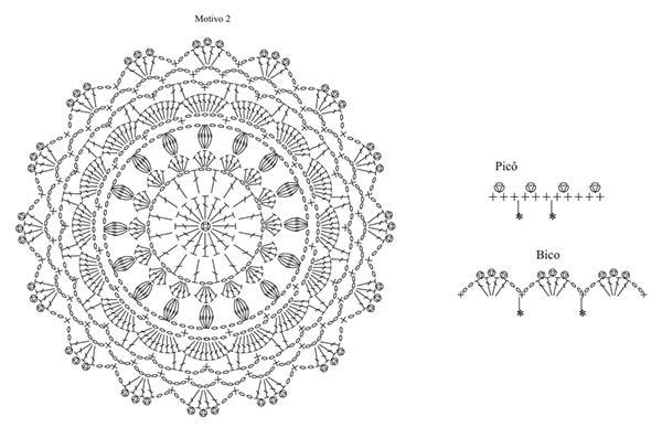 plus-size-motivos-grafico-2