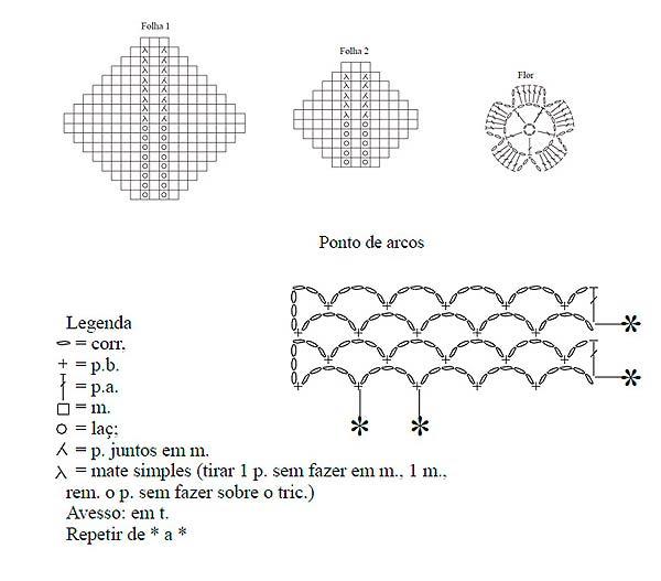 blusa-com-folhas-grafico