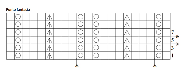 saia-paixao-nacional-grafico-1