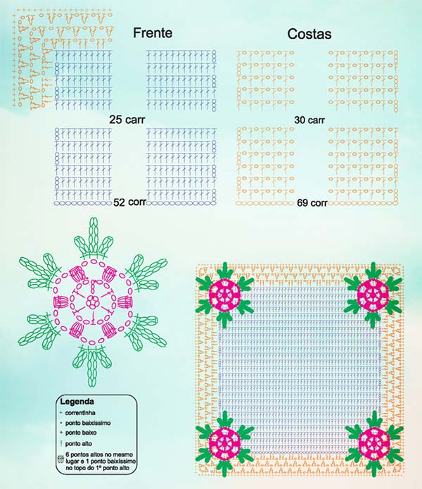 almofadas-azuis-grafico