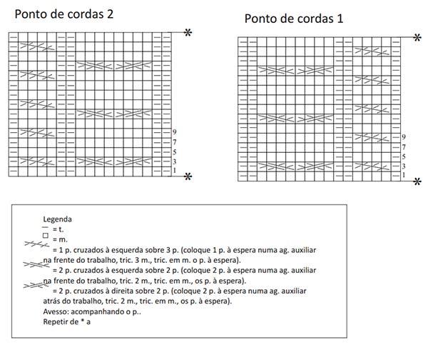 blusa-tijolinhos-grafico-2