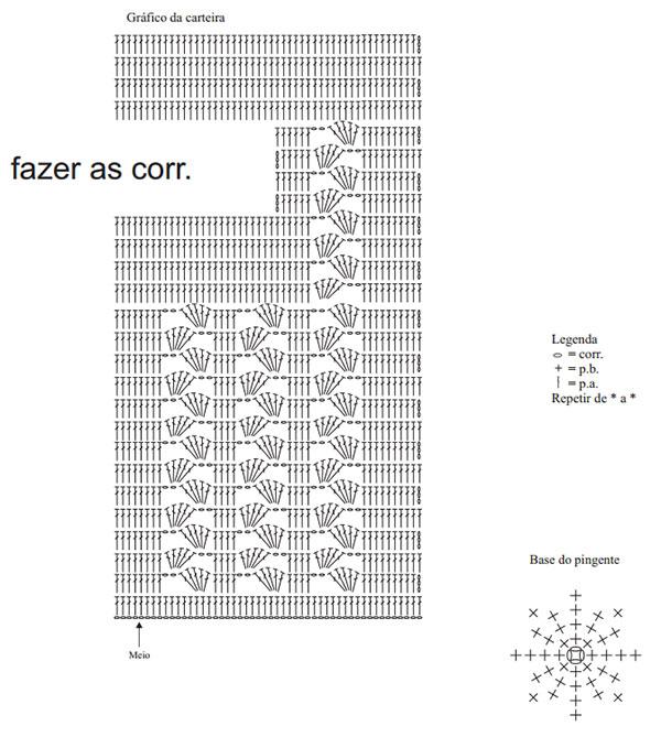 carteira-susi-grafico-1