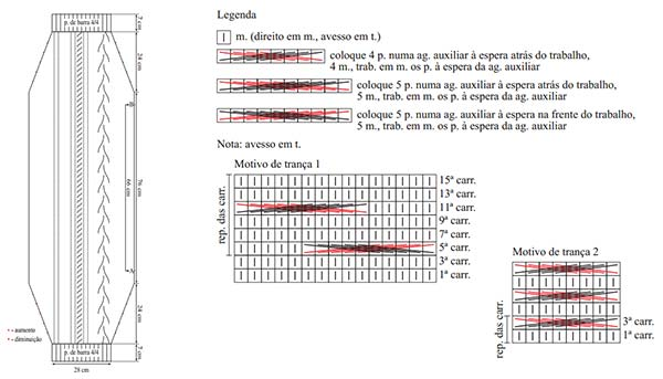 mangote-lilas-grafico