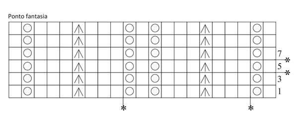 saia-listras-grafico-1