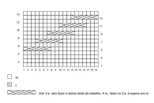 blusa-efeits-horizontais-grafico-1