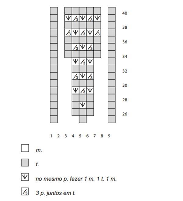 blusa-efeits-horizontais-grafico-2