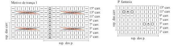 diagrama-part1