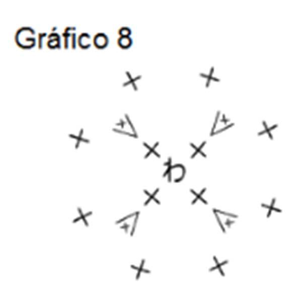 grafico8