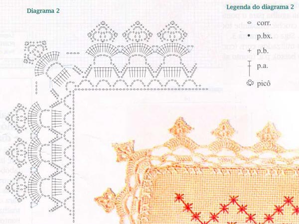 leg-diagrama-2