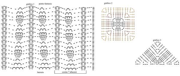 graf1-1