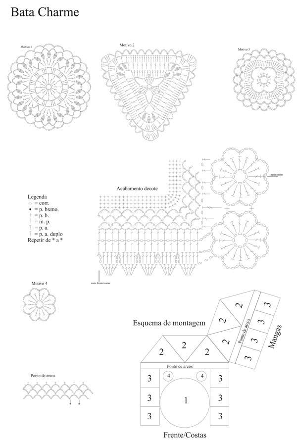 grafs-2