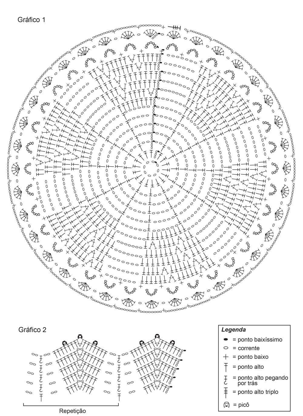 grafs