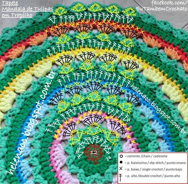 Receita-Tapete-Mandala-Fio-de-Malha-4