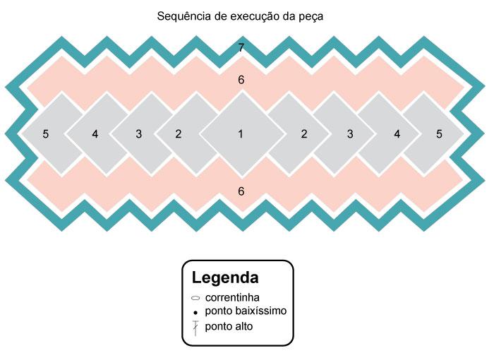 tapete-geometrico-de-croche-3